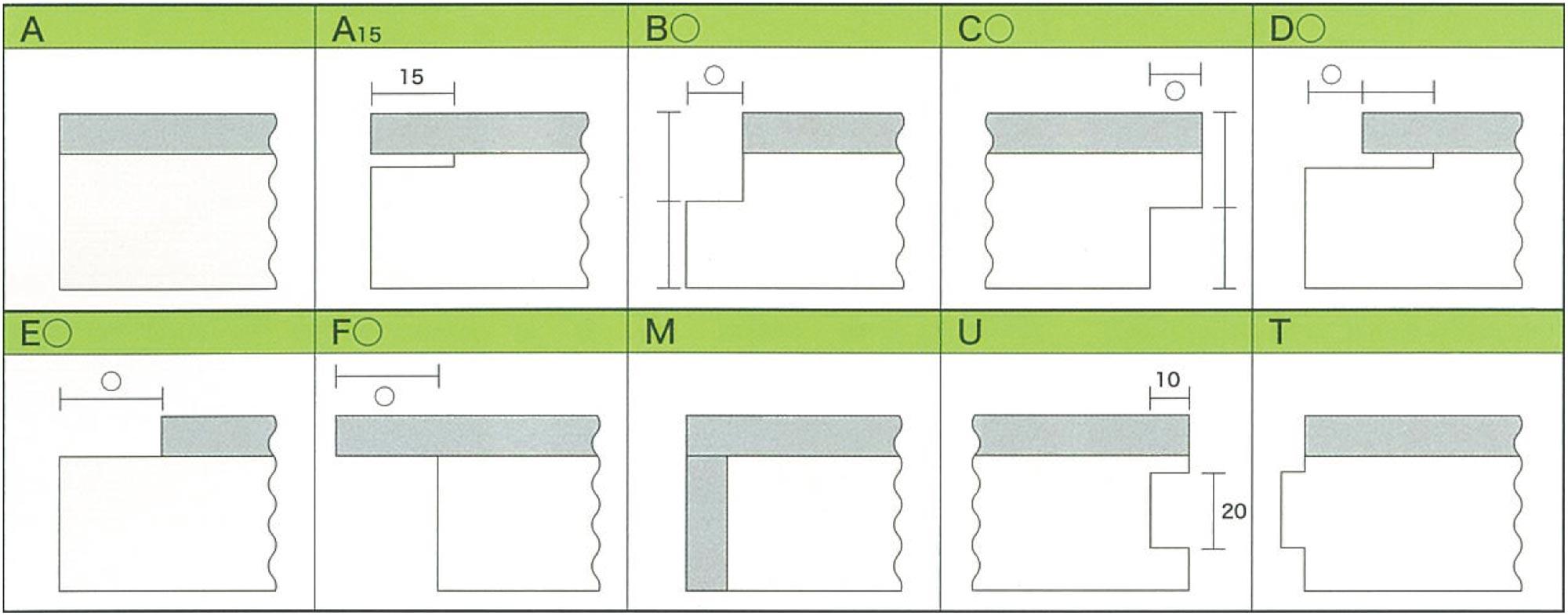 木口加工の形状の表