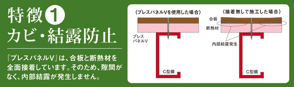 特徴① カビ・結露防止 「プレスパネルV」は合板と断熱材を全面接着しています。そのため、隙間がなく、内部結露が発生しません。